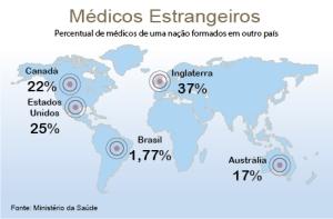 medicos4