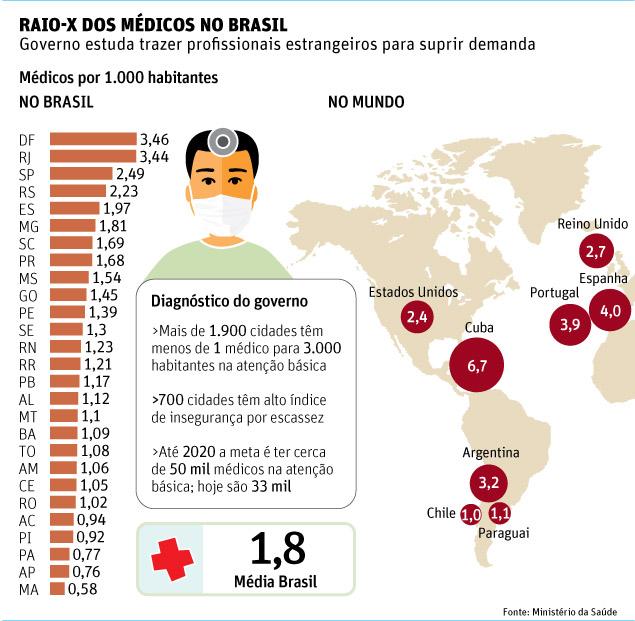 """Infográfico da """"Folha de S.Paulo"""" muito antes do imbróglio atual."""