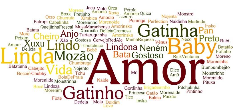 147 Maneiras De Chamar O Seu Amor Blog Da Kikacastro