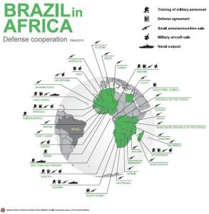 """Infográfico da revista """"Foreign Affairs""""  mostra presença do Brasil na África. Clique para ver em tamanho real."""